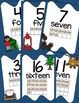 Classroom Decor, Camping Theme, S'mores Theme,  Number Posters 1-20