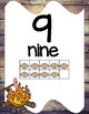 Camping Themed Numbers Posters Room Decor 1 to 20