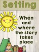 Camping Themed Story elements