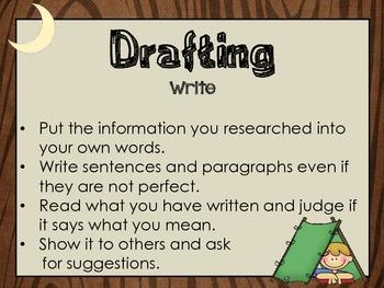 Camping Themed Writing Process