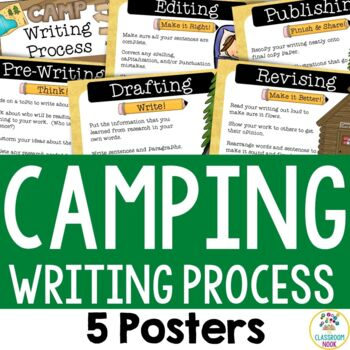 Camping Theme: Writing Process Posters