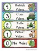 Camping Voice Level Chart