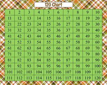 Camping Woodland Themed 120 Counting Chart