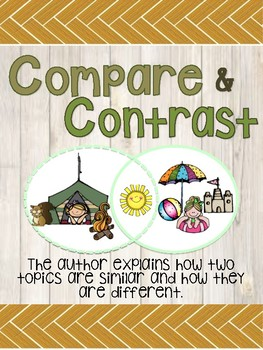 Camping themed Text structure Organizer posters
