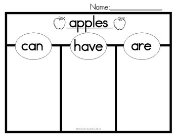 Can, Have, Are Chart- APPLES (Tree Map)