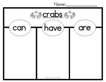 Can, Have, Are Chart- CRABS (Tree Map)