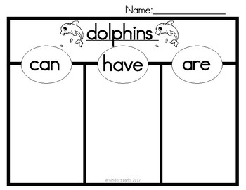 Can, Have, Are Chart- Dolphins (Tree Map)