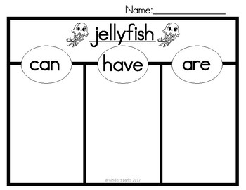 Can, Have, Are Chart- JELLYFISH (Tree Map)
