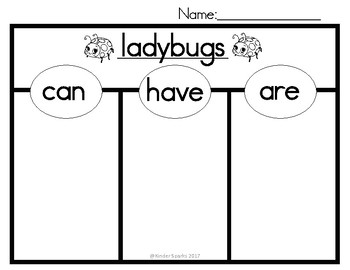 Can, Have, Are Chart- LADYBUGS (Tree Map)