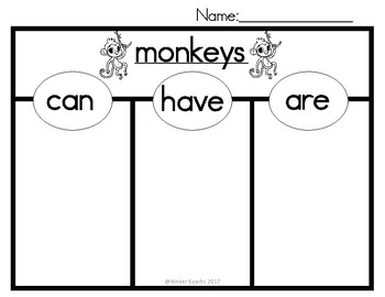 Can, Have, Are Chart- Monkeys (Tree Map)
