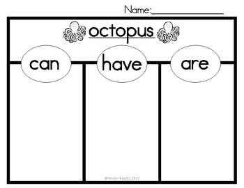 Can, Have, Are Chart- OCTOPUS (Tree Map)