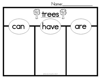 Can, Have, Are Chart- TREES (Tree Map)