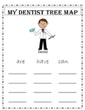 Can Have Are Chart for Dentist