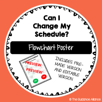 Can I Change My Schedule? Flowchart & Editable Flowchart for Middle/High School