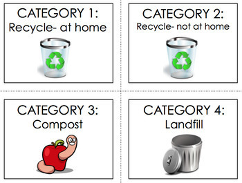 Recycling Card Sorting Activity
