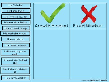Can You Find the Growth Mindset? - Fixed Vs. Growth Mindset Sorting Activity
