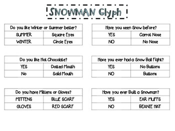 Can You Read Our Snowman Glyphs? *Additional Graphing Activity