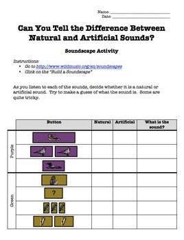 Can You Tell the Difference Between Natural and Artificial Sounds?