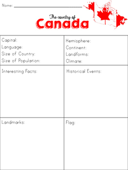 Canada Country Research Packet