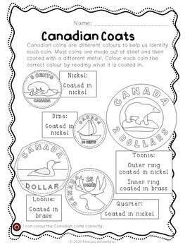 Canada / Canadian Money Unit