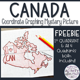 Canada Coordinate Graphing Picture First Quadrant & ALL Four Quadrants FREE
