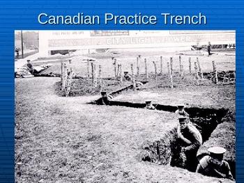 Canada Enters WW1