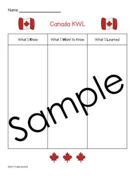Canada KWL