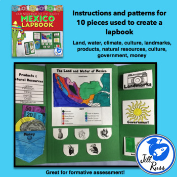 Mexico Lapbook or Interactive Notebook