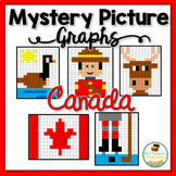 Canada Mystery Picture Graphs