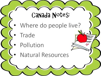 Canada Notes: Where people live, Trade, Pollution, Natural Resources