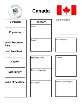Canada Overview Notes