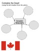 (North America Geography) Canada: Reading Activity Guide