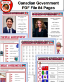 Canada and Canada Government (Federal, Provincial, Municipal) PPT and PDF Bundle