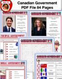 Canada and Canada Government (Federal, Provincial, Municip