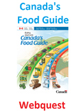 Canada's Food Guide Webquest