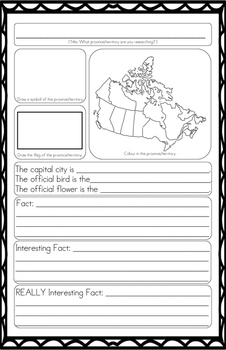 Canada's Provinces & Territories Research Project Poster