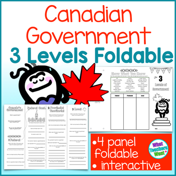 Canada's Three Levels of Government Foldable