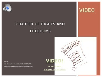 Canada's Charter of Rights and Freedoms- videos, audio, ea