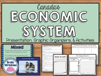 Canada's Economic System (SS6E4)