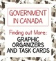 Canadian Government - Bundle #1 of 3 Resources