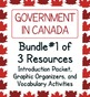 Canadian Government - Mega Bundle of 7 Resources!