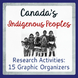 Canada's Native Peoples 15 Graphic Organizers Traditional Ways