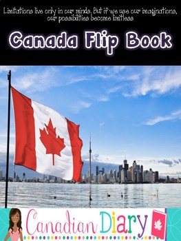 Canada's Provincial and Territorial Flip Book - Inquiry Based Assignment