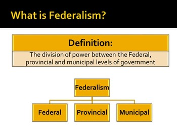 Canadian Federalism - Clear and Dynamic Package on Government Structures