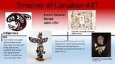 Canadian Art Timeline