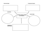 Canadian Charter Graphic Organizer