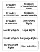 Canadian Charter of Rights and Freedoms Lesson