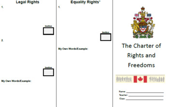 Canadian Charter of Rights and Freedoms Pamphlet Activity