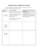 Canadian Charter of Rights and Freedoms Worksheet