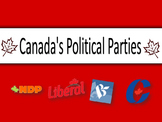 Canadian Politics Bundle - Political Parties PPT, Twitter
